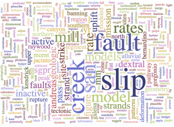 Multi-color word cloud with different size words based on frequency of use in the paper. Largets words are fault, creek, and slip.